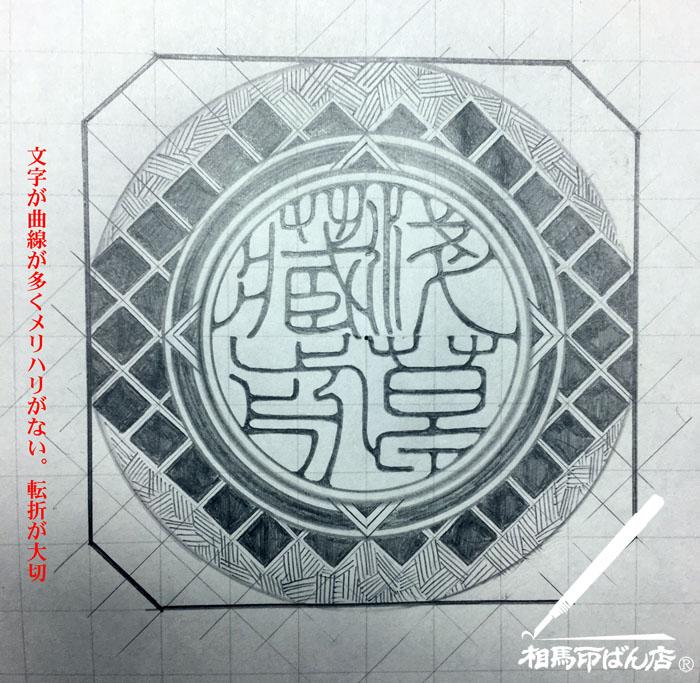 東京芸術大学の学生作